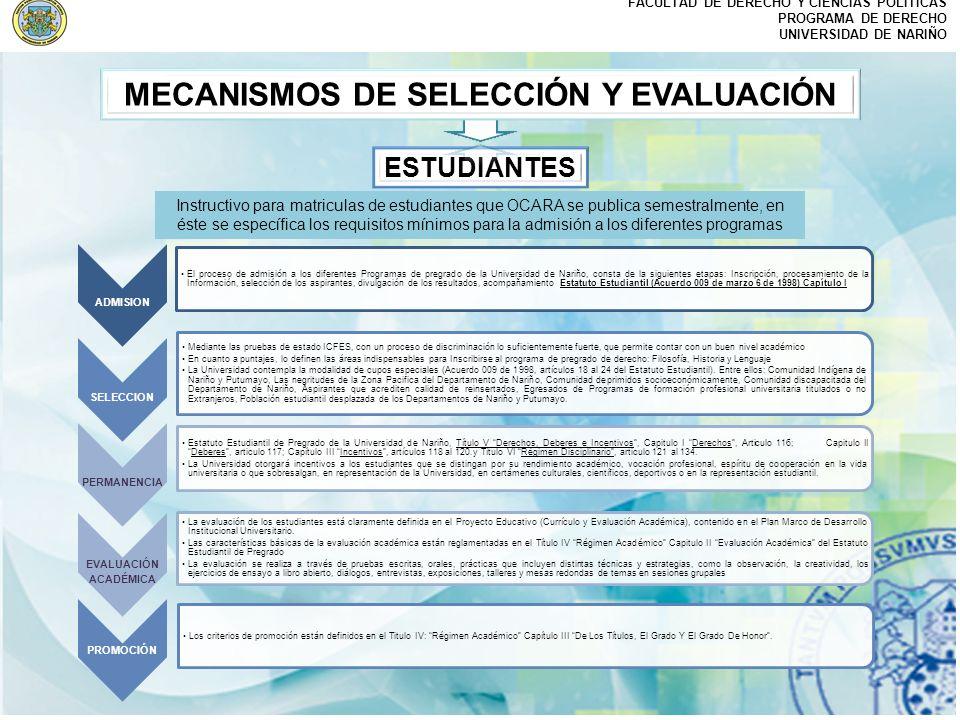FACULTAD DE DERECHO Y CIENCIAS POLÍTICAS PROGRAMA DE DERECHO UNIVERSIDAD DE NARIÑO ESTUDIANTES MECANISMOS DE SELECCIÓN Y EVALUACIÓN Instructivo para m