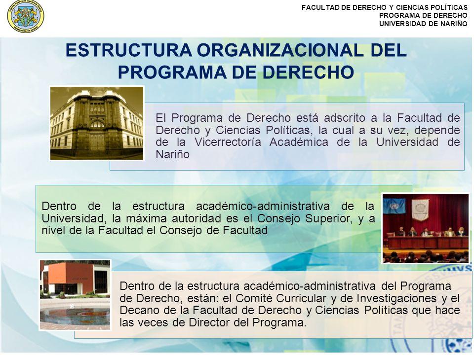 FACULTAD DE DERECHO Y CIENCIAS POLÍTICAS PROGRAMA DE DERECHO UNIVERSIDAD DE NARIÑO El Programa de Derecho está adscrito a la Facultad de Derecho y Cie