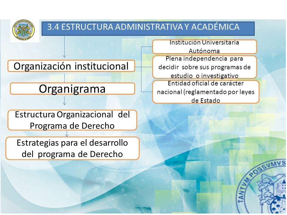 Organización institucional 3.4 ESTRUCTURA ADMINISTRATIVA Y ACADÉMICA Institución Universitaria Autónoma Plena independencia para decidir sobre sus pro