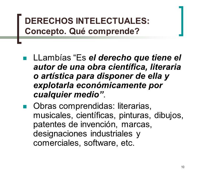 10 : DERECHOS INTELECTUALES: Concepto.Qué comprende.