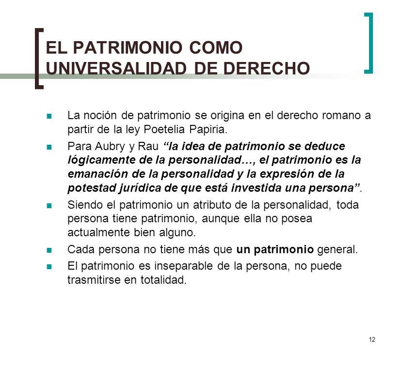 12 EL PATRIMONIO COMO UNIVERSALIDAD DE DERECHO La noción de patrimonio se origina en el derecho romano a partir de la ley Poetelia Papiria.