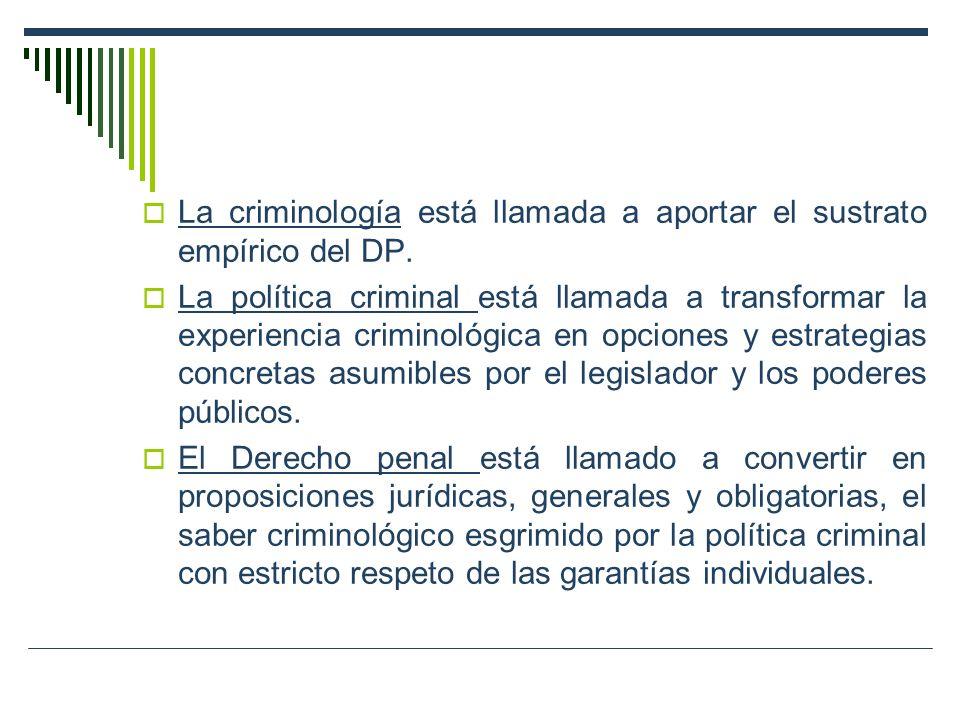 La criminología está llamada a aportar el sustrato empírico del DP. La política criminal está llamada a transformar la experiencia criminológica en op