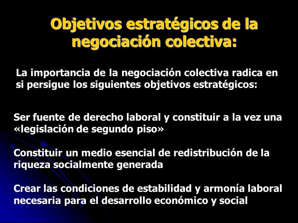 El Artículo 55 de la Constitución dispone: Se garantiza el derecho de negociación colectiva para regular las relaciones laborales, con las excepciones que señale la ley.- Es deber del Estado promover la concertación y los demás medios para la solución pacífica de los conflictos colectivos de trabajo.