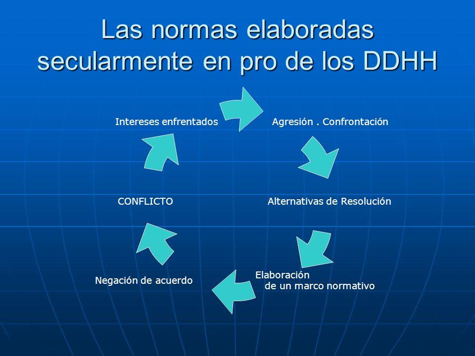 Las normas elaboradas secularmente en pro de los DDHH Agresión.