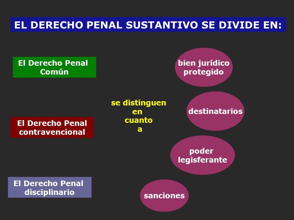 EL DERECHO PENAL SUSTANTIVO SE DIVIDE EN: El Derecho Penal Común El Derecho Penal contravencional El Derecho Penal disciplinario se distinguen en cuan