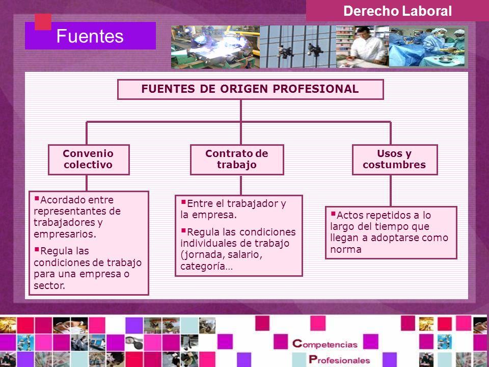 Derecho Laboral Fuentes FUENTES DE ORIGEN PROFESIONAL Contrato de trabajo Actos repetidos a lo largo del tiempo que llegan a adoptarse como norma Conv