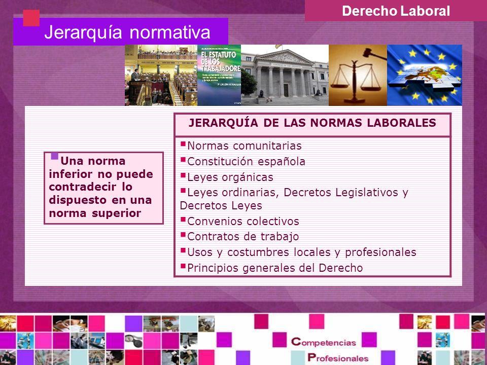 Derecho Laboral Jerarquía normativa JERARQUÍA DE LAS NORMAS LABORALES Normas comunitarias Constitución española Leyes orgánicas Leyes ordinarias, Decr