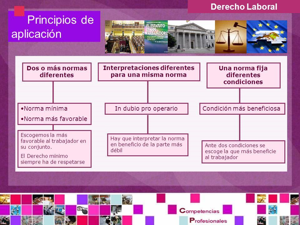 Derecho Laboral Principios de aplicación In dubio pro operario Ante dos condiciones se escoge la que más beneficie al trabajador Norma mínima Norma má