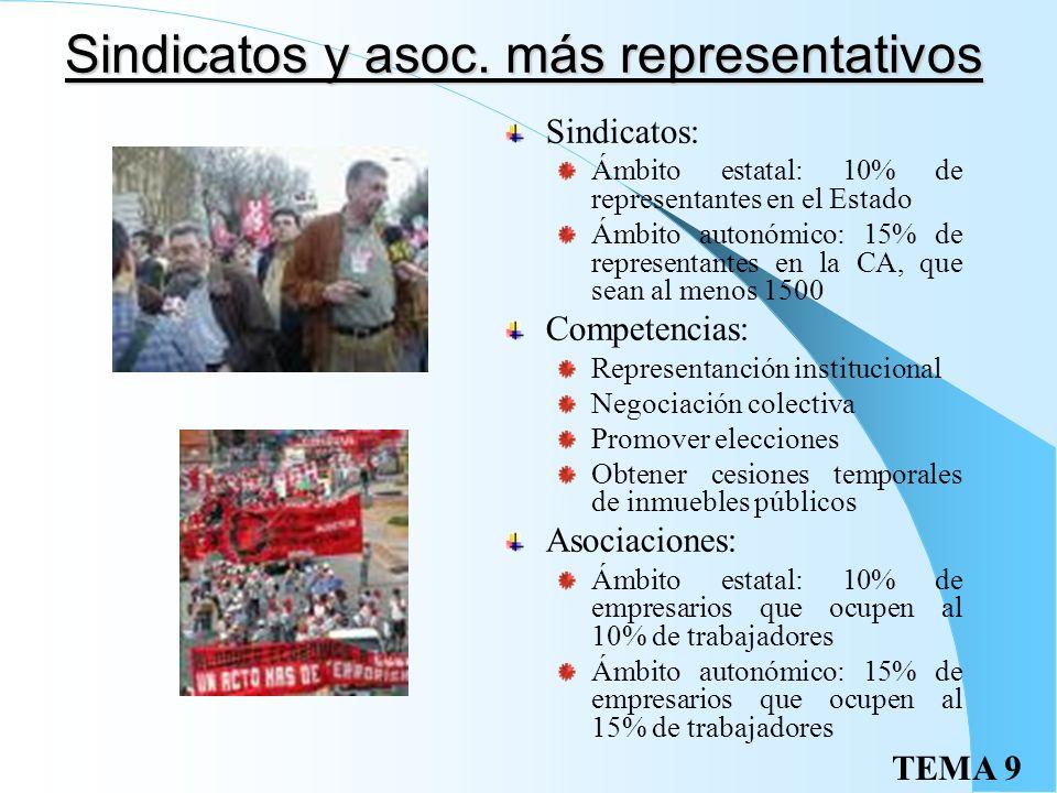 TEMA 9 Derecho de reunión Los trabajadores tienen derecho a reunirse en asamblea en el centro de trabajo si: Las condiciones de éste lo permiten Fuera