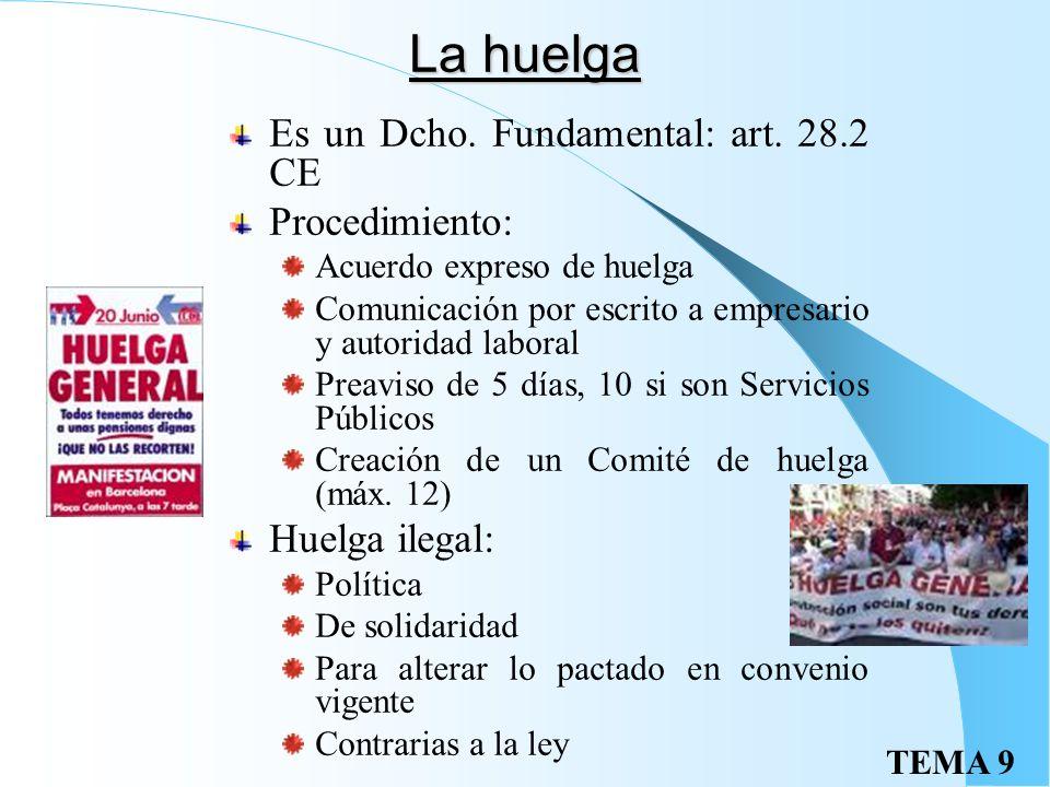 TEMA 9 Conflictos laborales CONFLICTO S LABORALES CONFLICTO S LABORALES TIPOS FORMA SEGÚN NÚMERO SEGÚN MATERIA CON SUSPENSIÓN SIN SUSPENSIÓN INDIVIDUA