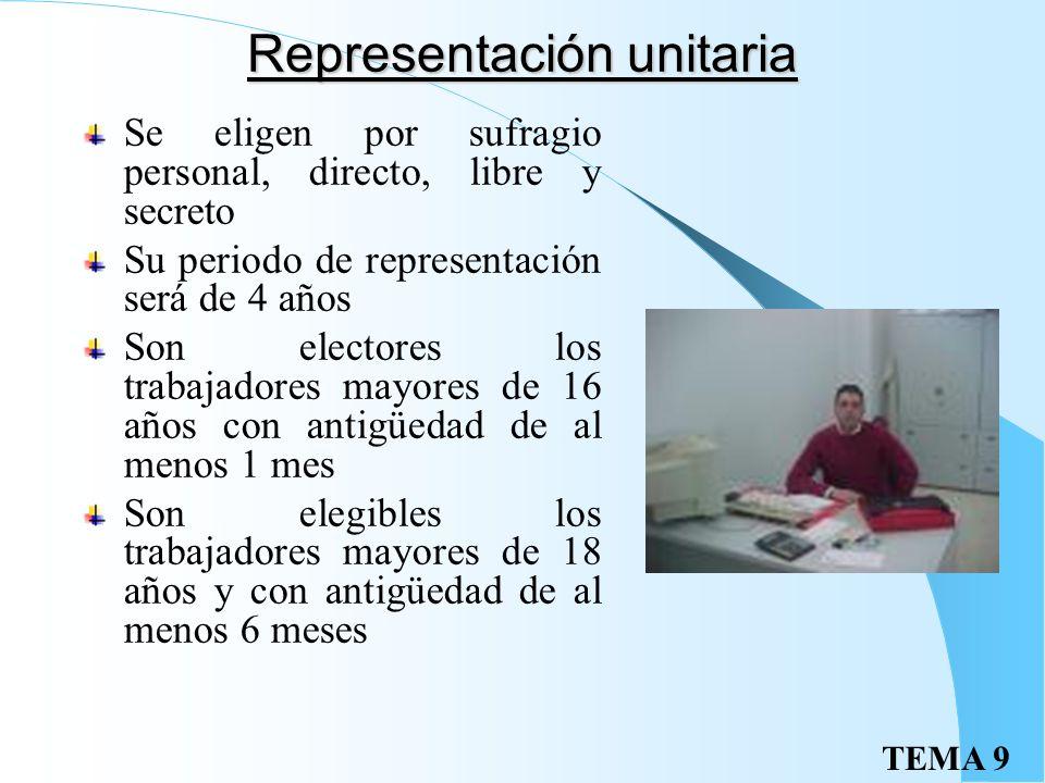 TEMA 9 Representación de los trabajadores REP. UNITARIA REP. SINDICAL DELEGADO DE PERSONAL DELEGADO DE PERSONAL COMITÉ DE EMPRESA COMITÉ DE EMPRESA DE