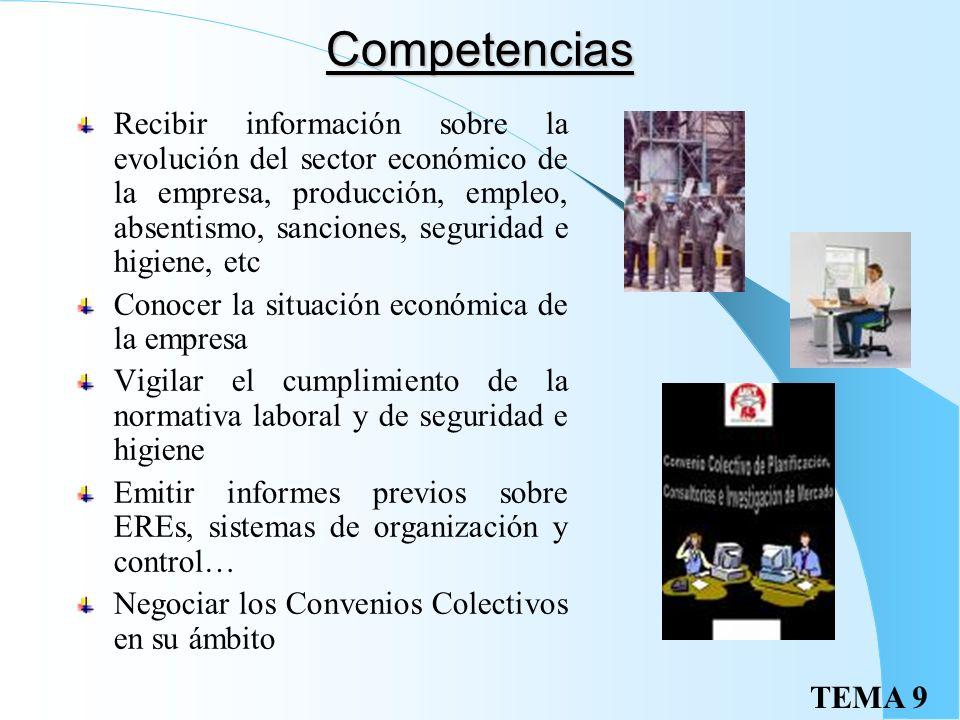 TEMA 9 Cierre patronal Derecho constitucional: Art.
