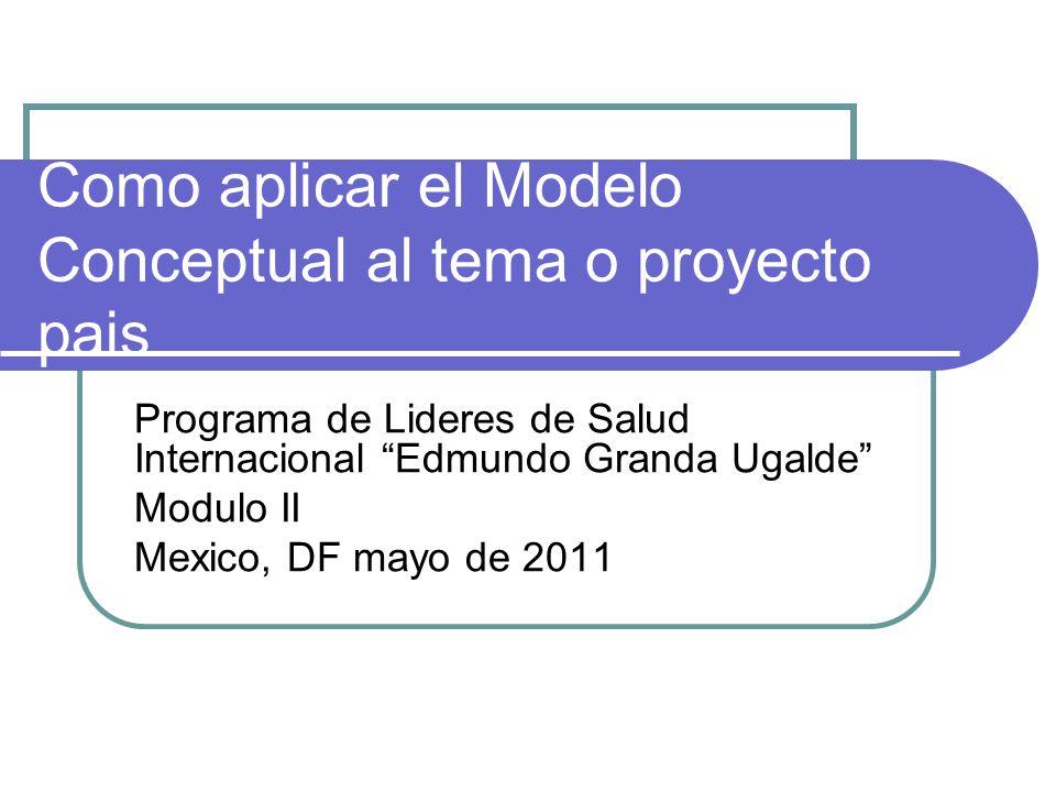 Como aplicar el Modelo Conceptual al tema o proyecto pais Programa de Lideres de Salud Internacional Edmundo Granda Ugalde Modulo II Mexico, DF mayo d