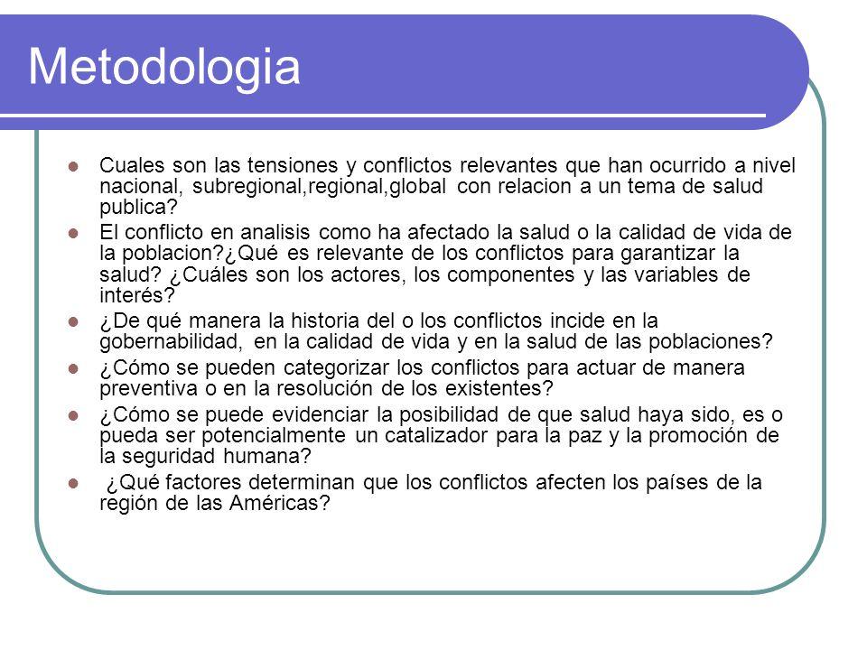 Metodologia Cuales son las tensiones y conflictos relevantes que han ocurrido a nivel nacional, subregional,regional,global con relacion a un tema de