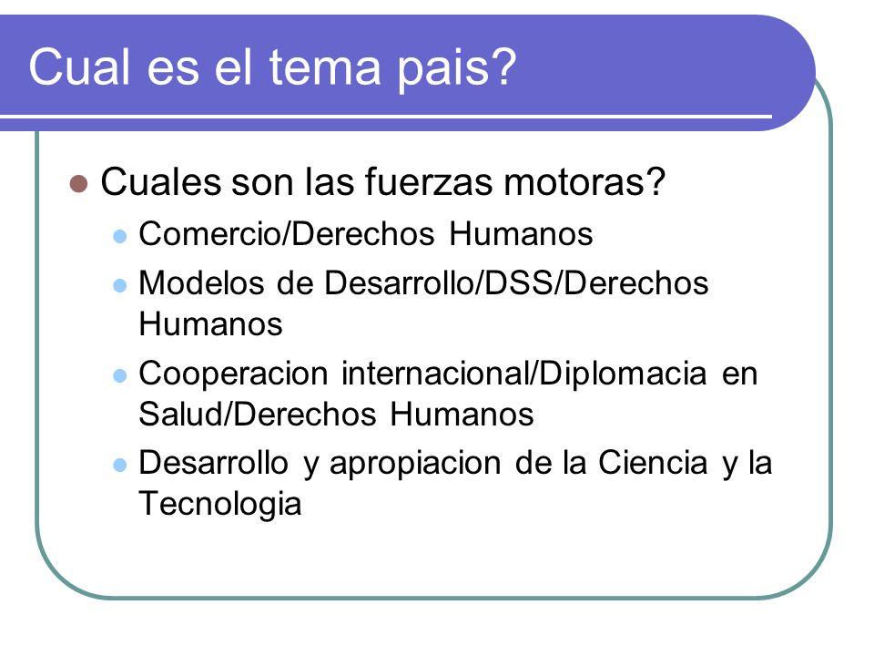 Cual es el tema pais? Cuales son las fuerzas motoras? Comercio/Derechos Humanos Modelos de Desarrollo/DSS/Derechos Humanos Cooperacion internacional/D