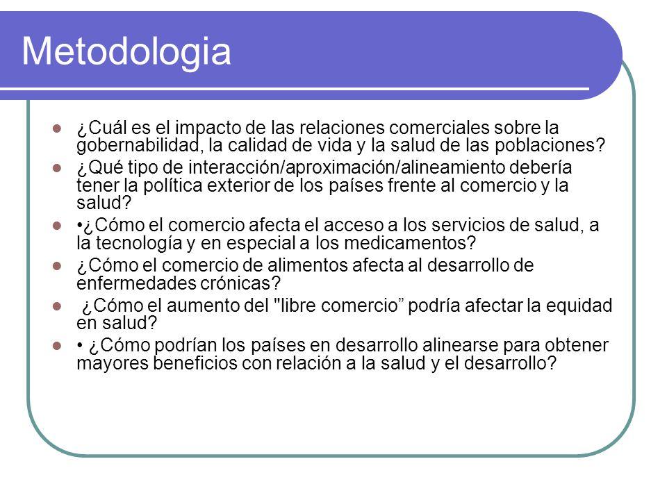 Metodologia ¿Cuál es el impacto de las relaciones comerciales sobre la gobernabilidad, la calidad de vida y la salud de las poblaciones? ¿Qué tipo de