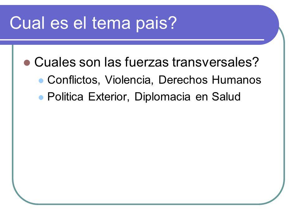 Cual es el tema pais? Cuales son las fuerzas transversales? Conflictos, Violencia, Derechos Humanos Politica Exterior, Diplomacia en Salud