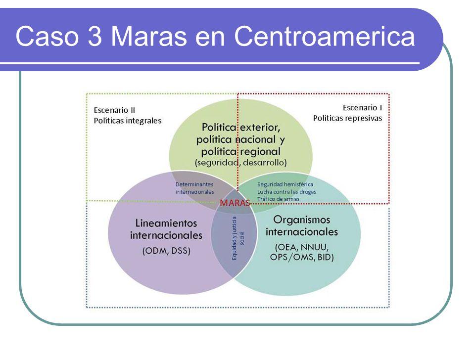 Caso 3 Maras en Centroamerica