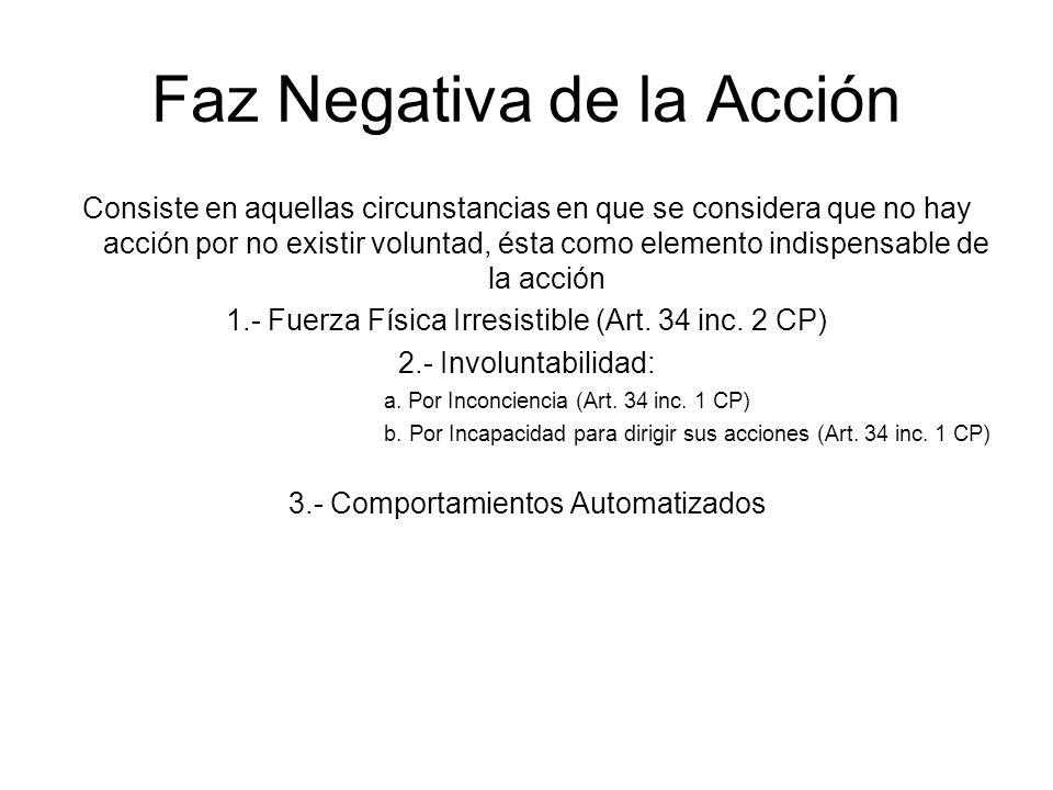 Faz Negativa de la Acción Consiste en aquellas circunstancias en que se considera que no hay acción por no existir voluntad, ésta como elemento indisp