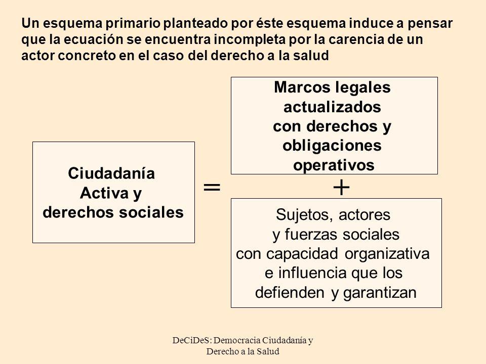 DeCiDeS: Democracia Ciudadanía y Derecho a la Salud Ciudadanía Activa y derechos sociales Marcos legales actualizados con derechos y obligaciones oper
