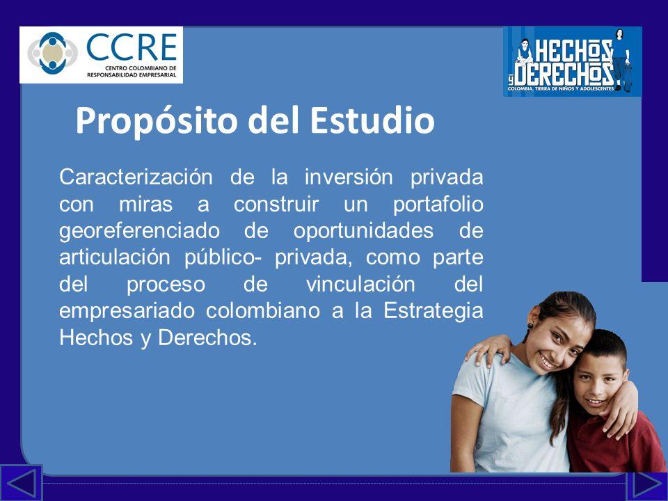 Objetivos (1) Ampliar la convocatoria de empresarios interesados en participar en la Estrategia Hechos y Derechos Organizar un seminario taller en Bogotá para contextualizar la participación del sector privado en la Estrategia Hechos y Derechos.