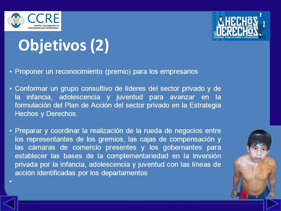 REGIÓN 1 REGIÓN 1 REGIÓN 2 REGIÓN 3 REGIÓN 4 COLOMBIA: TIERRA DE NIÑOS, NIÑAS,ADOLESCENTES Y JÓVENES
