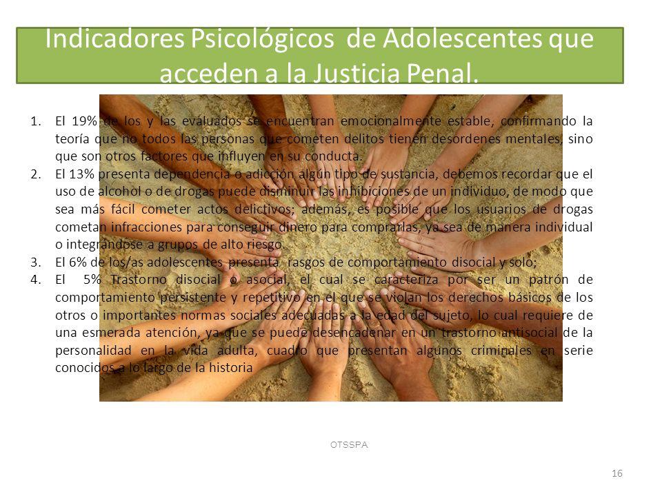 Indicadores Psicológicos de Adolescentes que acceden a la Justicia Penal.