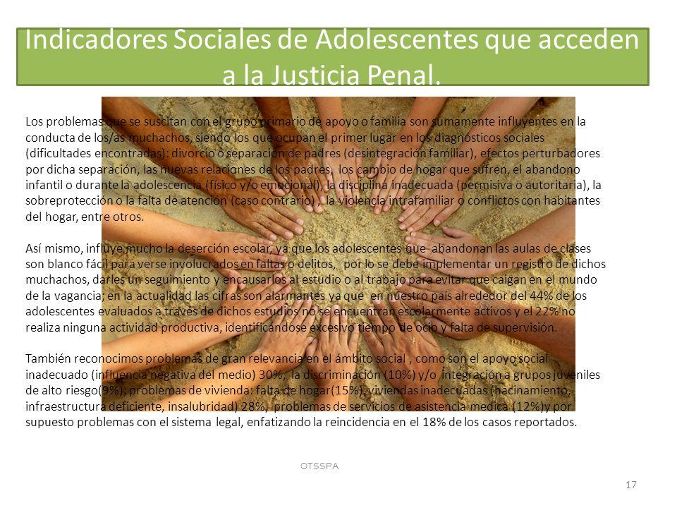 Indicadores Sociales de Adolescentes que acceden a la Justicia Penal.