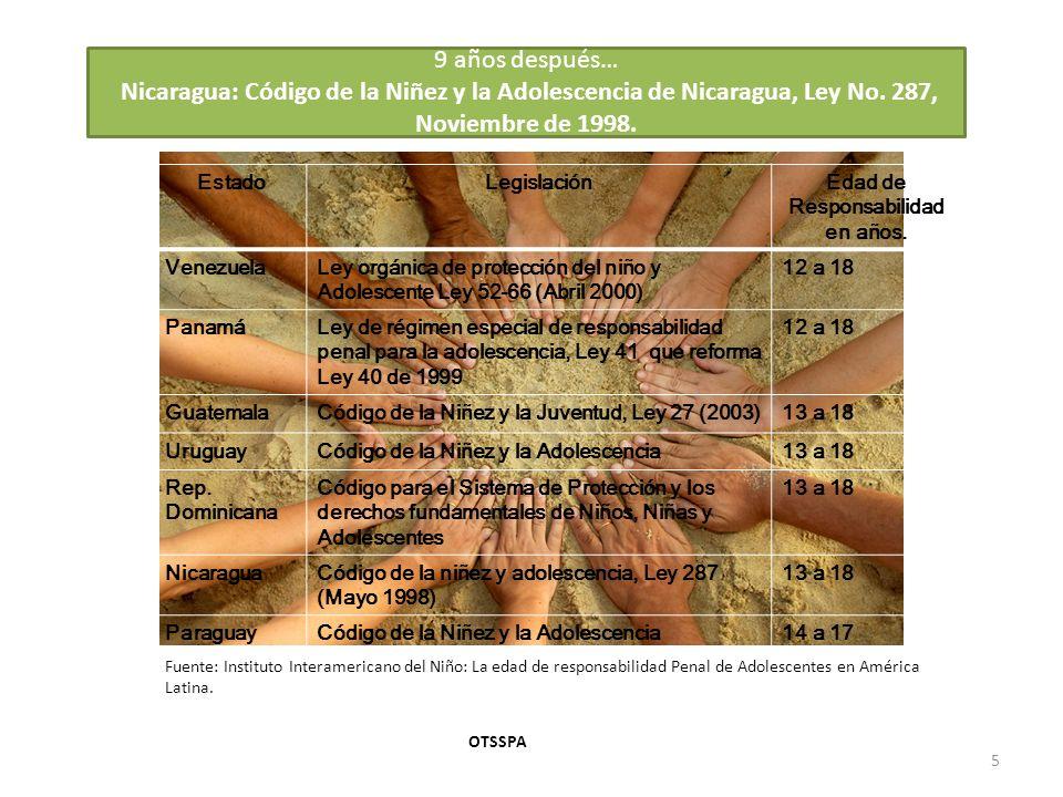 9 años después… Nicaragua: Código de la Niñez y la Adolescencia de Nicaragua, Ley No.