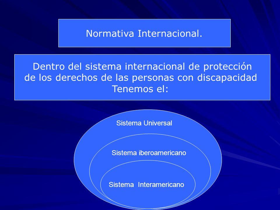 Sistema Universal Sistema iberoamericano Sistema Interamericano Normativa Internacional. Dentro del sistema internacional de protección de los derecho