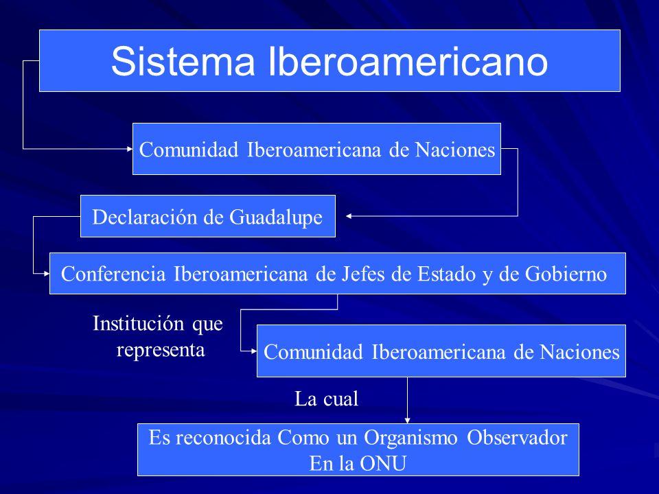 Sistema Iberoamericano Comunidad Iberoamericana de Naciones Declaración de Guadalupe Conferencia Iberoamericana de Jefes de Estado y de Gobierno Insti