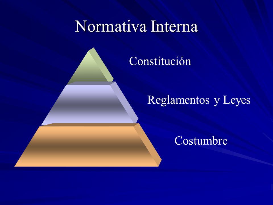 Normativa Interna Constitución Reglamentos y Leyes Costumbre