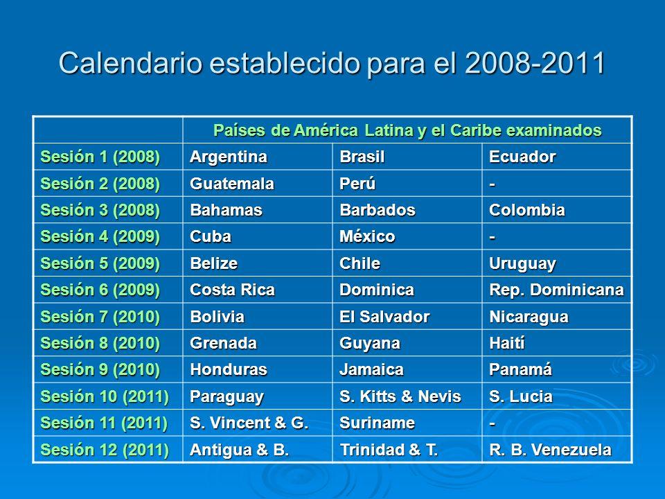 Países de América Latina y el Caribe examinados Sesión 1 (2008) ArgentinaBrasilEcuador Sesión 2 (2008) GuatemalaPerú- Sesión 3 (2008) BahamasBarbadosC