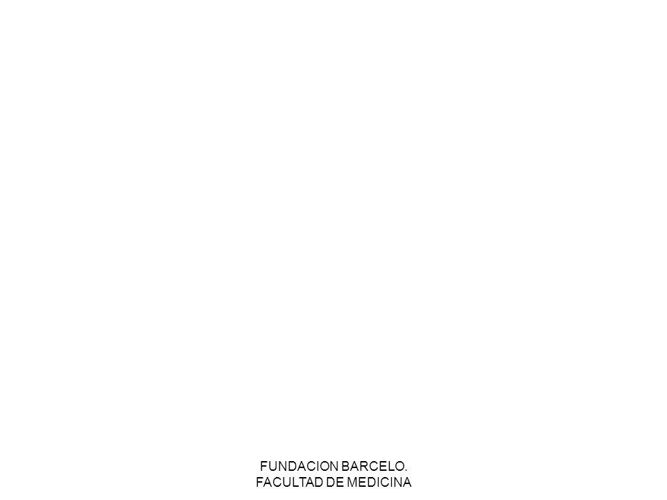 FUNDACION BARCELO. FACULTAD DE MEDICINA
