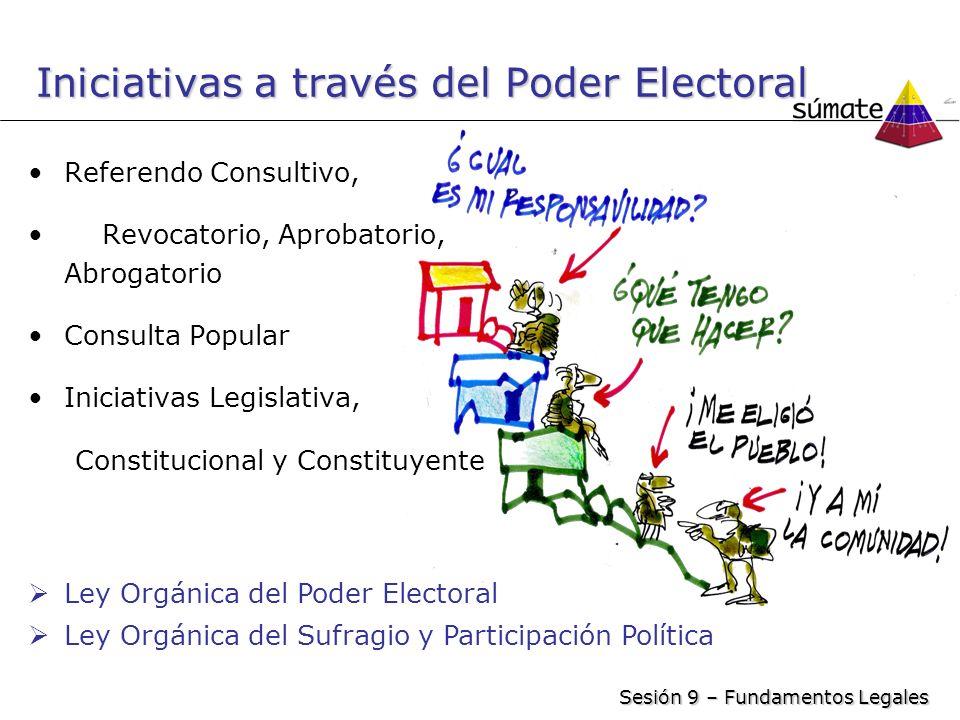Iniciativas a través del Poder Electoral Referendo Consultivo, Revocatorio, Aprobatorio, Abrogatorio Consulta Popular Iniciativas Legislativa, Constit