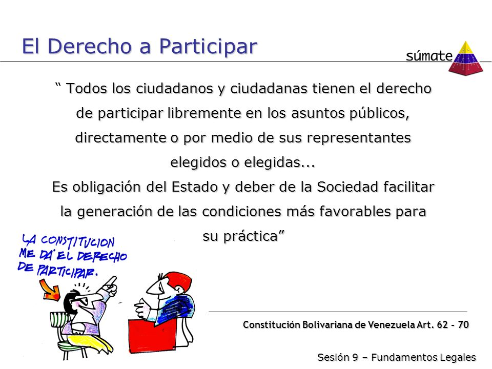 Ley Orgánica del Poder Electoral (LOPE) Art.