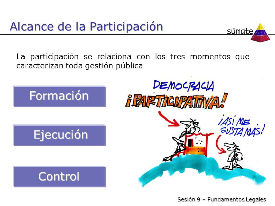 Alcance de la Participación La participación se relaciona con los tres momentos que caracterizan toda gestión públicaFormación Control Ejecución Sesió