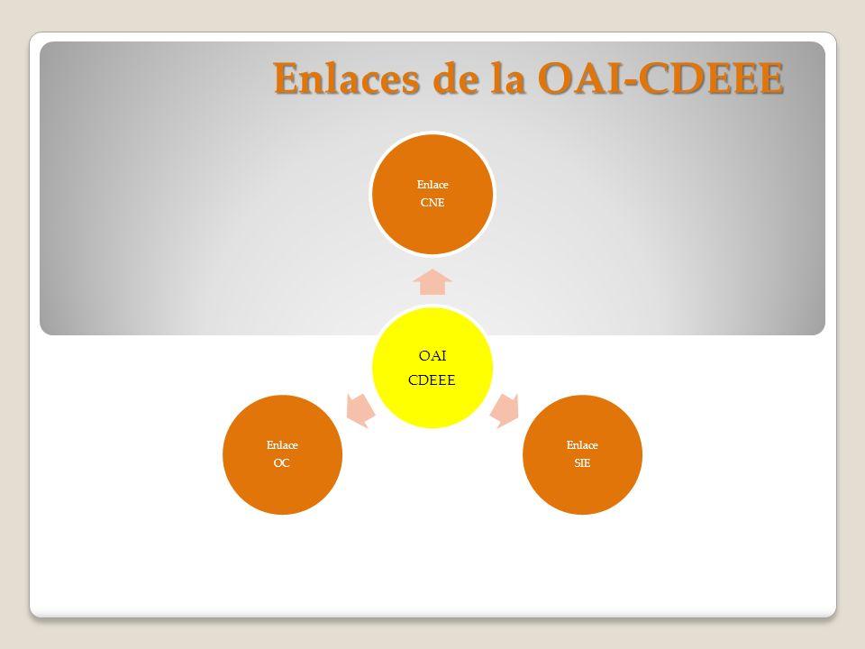 OAI CDEEE Enlace CNE Enlace SIE Enlace OC Enlaces de la OAI-CDEEE