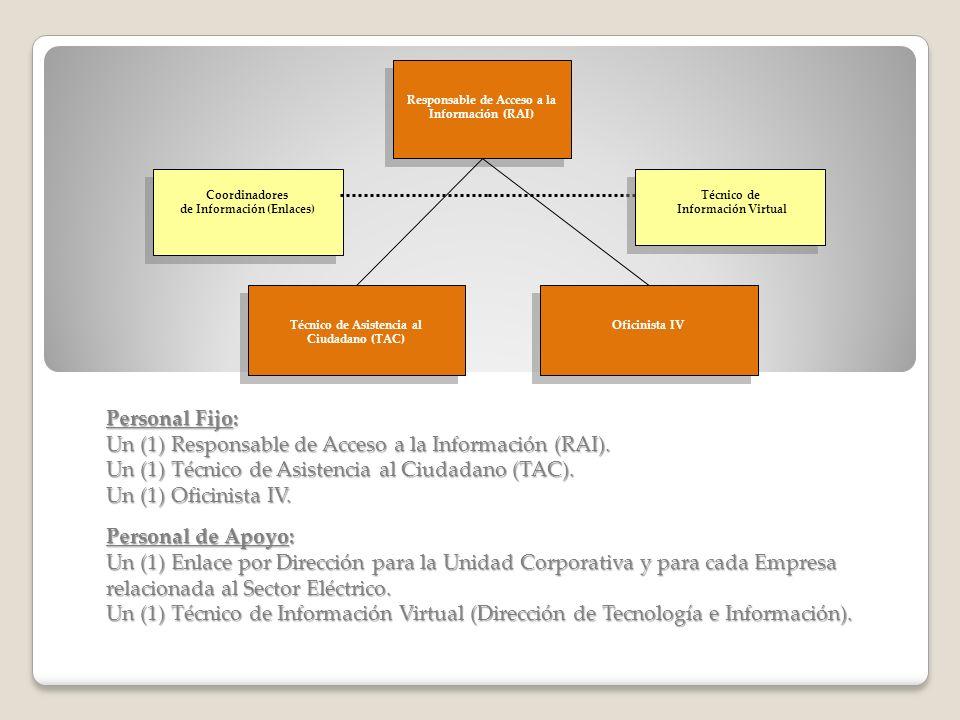 Personal Fijo: Un (1) Responsable de Acceso a la Información (RAI). Un (1) Técnico de Asistencia al Ciudadano (TAC). Un (1) Oficinista IV. Personal de