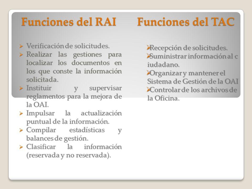 Funciones del RAI Verificación de solicitudes. Verificación de solicitudes. Realizar las gestiones para localizar los documentos en los que conste la