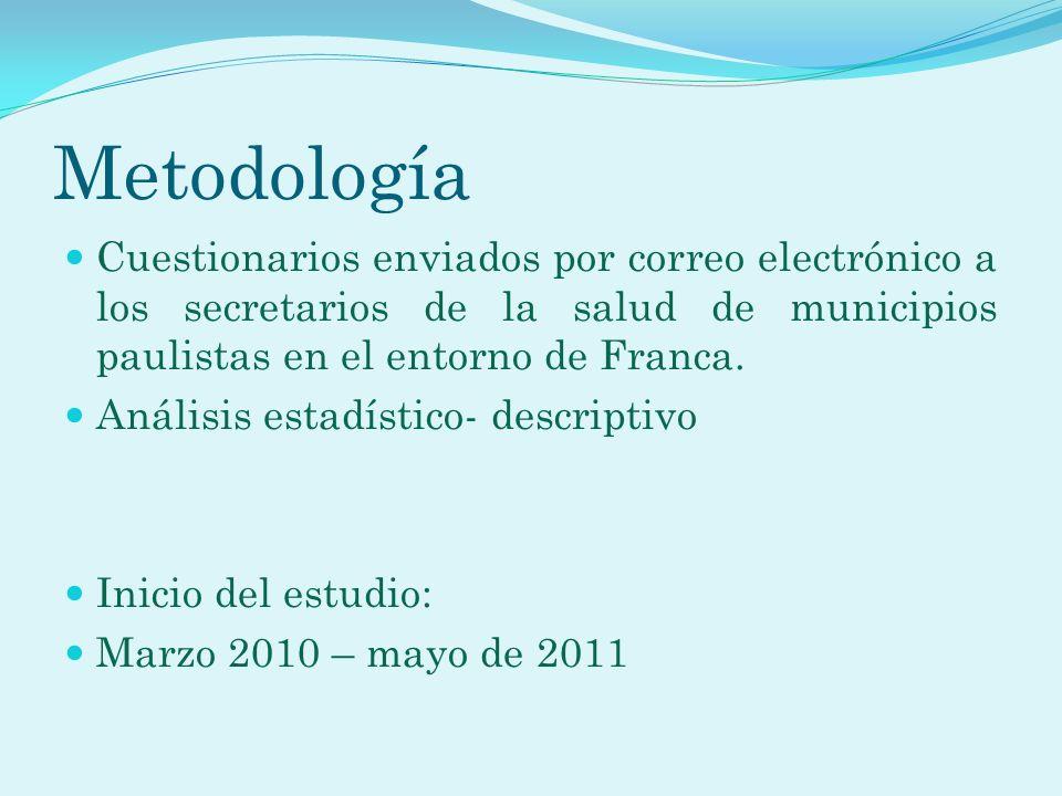 Metodología Cuestionarios enviados por correo electrónico a los secretarios de la salud de municipios paulistas en el entorno de Franca. Análisis esta