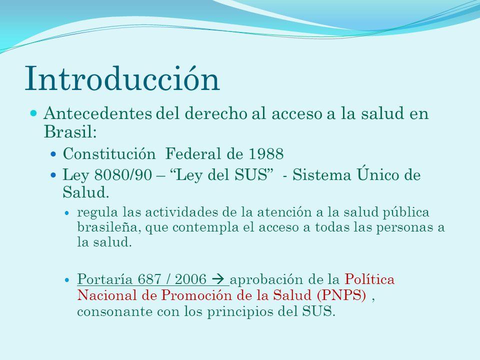 Introducción Antecedentes del derecho al acceso a la salud en Brasil: Constitución Federal de 1988 Ley 8080/90 – Ley del SUS - Sistema Único de Salud.