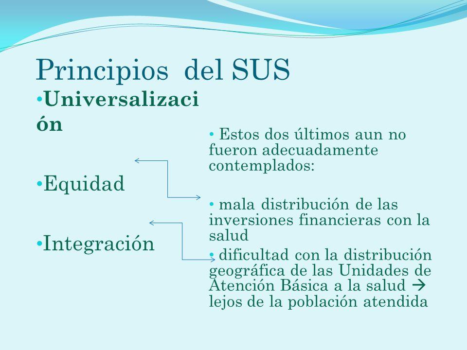 Principios del SUS Universalizaci ón Equidad Integración Estos dos últimos aun no fueron adecuadamente contemplados: mala distribución de las inversio
