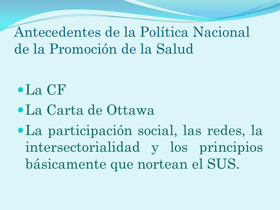 Antecedentes de la Política Nacional de la Promoción de la Salud La CF La Carta de Ottawa La participación social, las redes, la intersectorialidad y