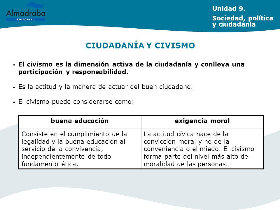 CIUDADANÍA Y CIVISMO El civismo es la dimensión activa de la ciudadanía y conlleva una participación y responsabilidad. Es la actitud y la manera de a