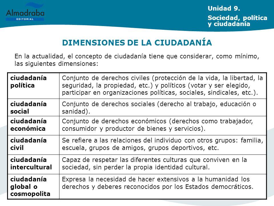 DIMENSIONES DE LA CIUDADANÍA En la actualidad, el concepto de ciudadanía tiene que considerar, como mínimo, las siguientes dimensiones: Unidad 9. Soci