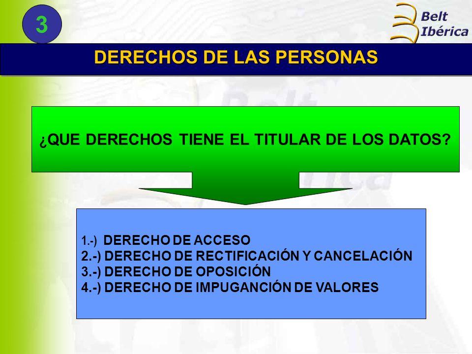 ¿ QUE DERECHOS TIENE EL TITULAR DE LOS DATOS ¿ QUE DERECHOS TIENE EL TITULAR DE LOS DATOS? 1.-) DERECHO DE ACCESO 2.-) DERECHO DE RECTIFICACIÓN Y CANC