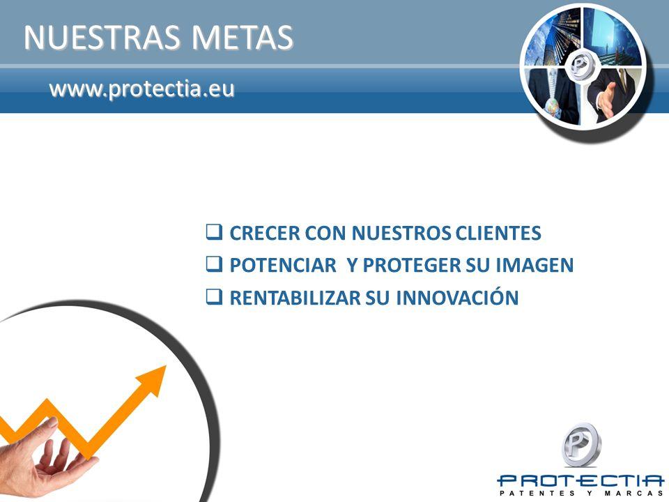www.protectia.eu NUESTRAS METAS CRECER CON NUESTROS CLIENTES POTENCIAR Y PROTEGER SU IMAGEN RENTABILIZAR SU INNOVACIÓN