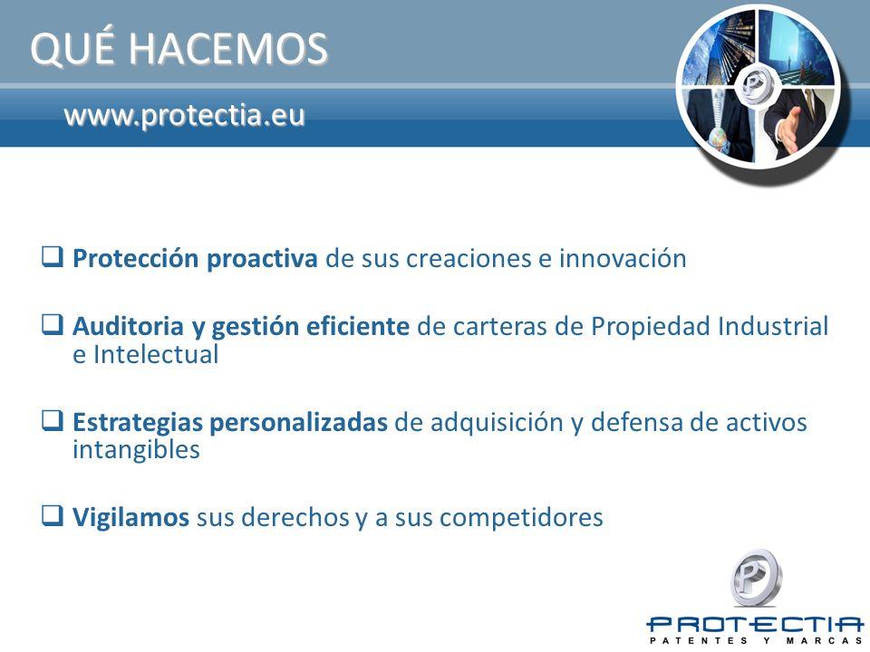 www.protectia.eu QUÉ HACEMOS Protección proactiva de sus creaciones e innovación Auditoria y gestión eficiente de carteras de Propiedad Industrial e I