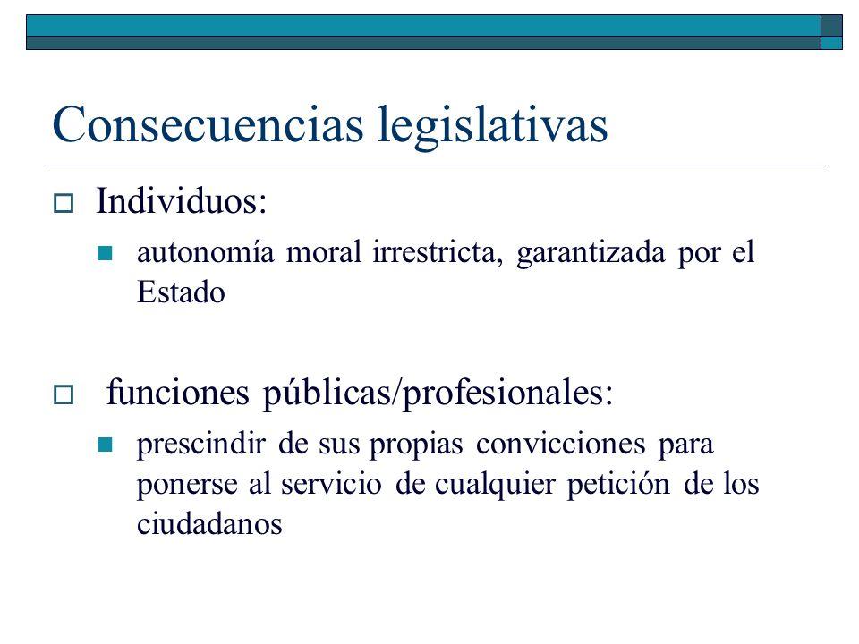 Consecuencias legislativas Individuos: autonomía moral irrestricta, garantizada por el Estado funciones públicas/profesionales: prescindir de sus prop